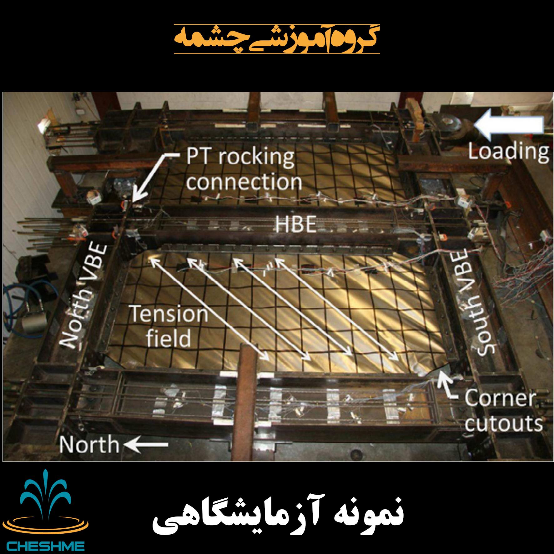 دیوار برشی فولادی مرکزگرا