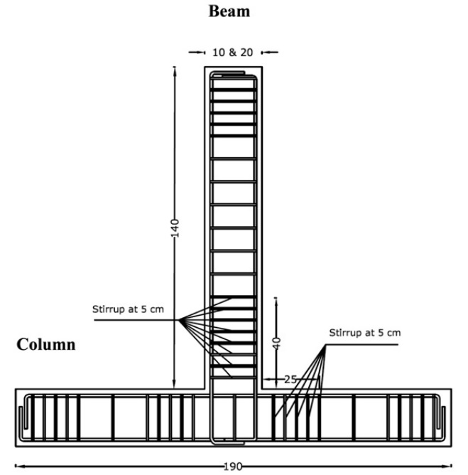 Cyclic performance of retrofitted reinforced concrete beam–column joints using steel prop