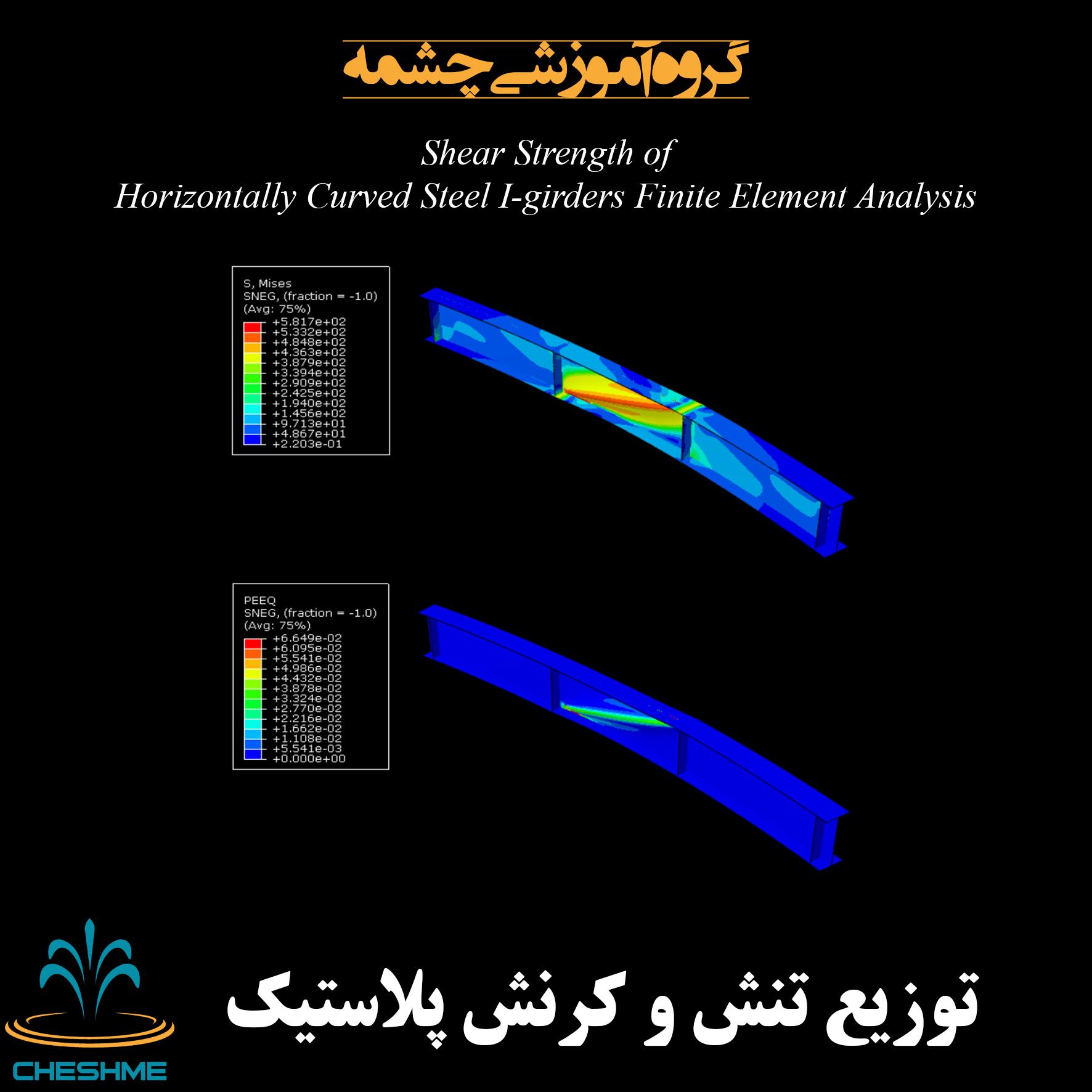 توزیع تنش و توزیع کرنش پلاستیک معادل در مدل اجزا محدود تیر فولادی دارای انحنای افقی