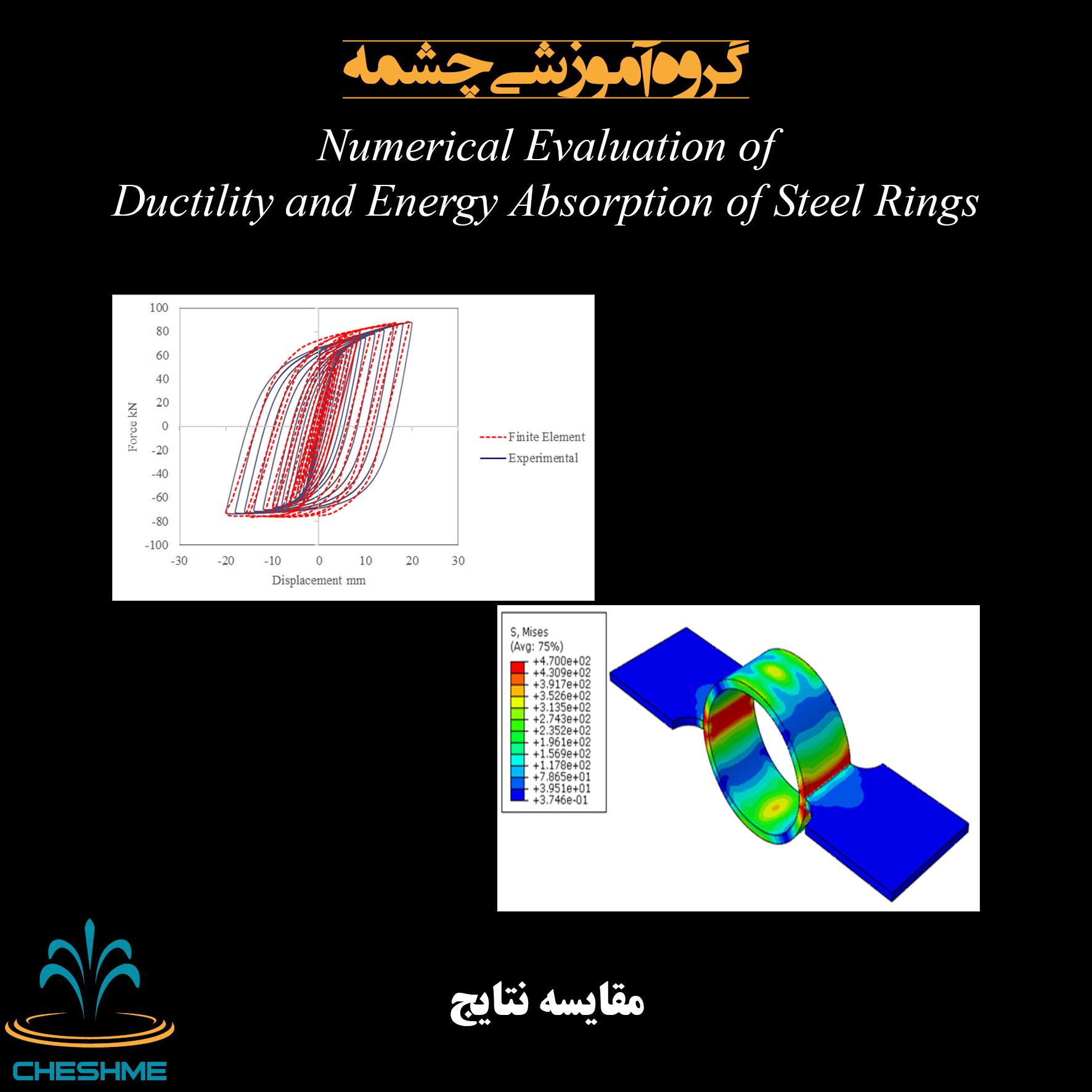 مقایسه نتایج حال از مدل اجزا محدود حلقه فولادی با نمونه آزمایشگاهی