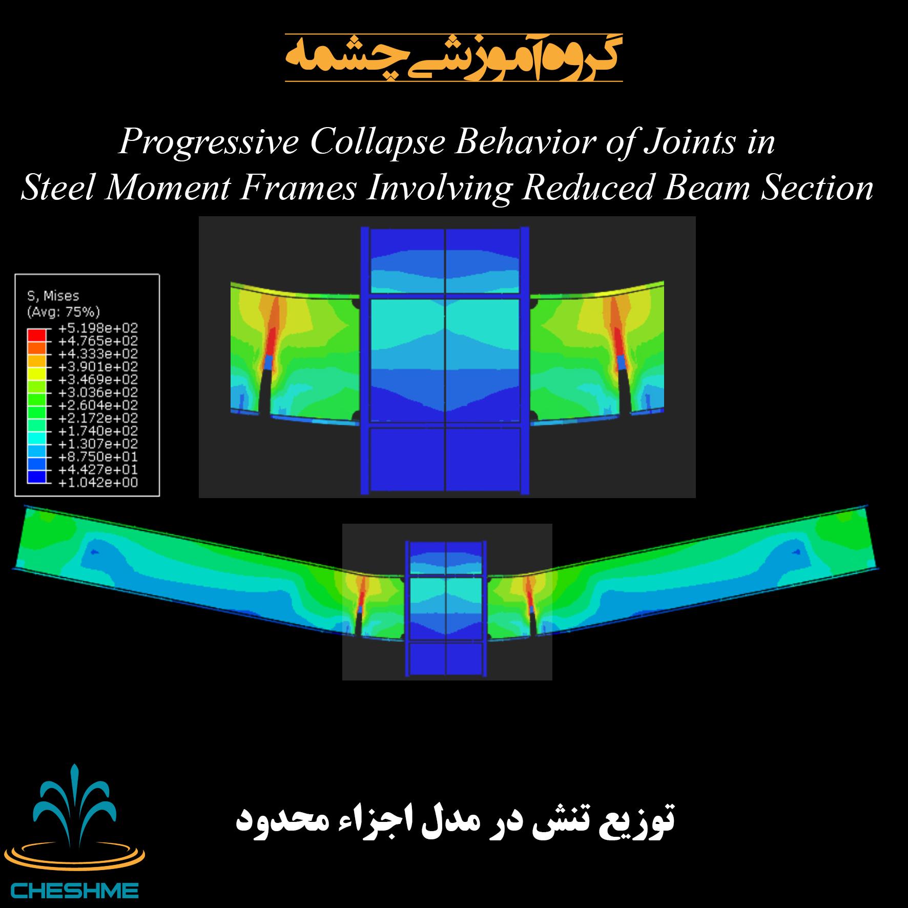 توزیع تنش در مدل اجزاء محدود آباکوس اتصال تیر به ستون فولادی RBS